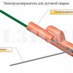 Электрододержатель для дуговой сварки :: Приспособление для закрепления электрода и подвода к нему тока