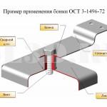 Бонка ОСТ 3-1496-72 :: Утолщение на корпусных деталях, окантовывающее отверстия