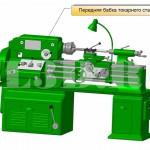 Передняя бабка токарного станка :: Узел токарного станка для размещения шпинделя и механизма его привода.