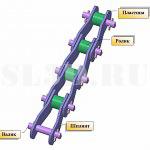 Цепь приводная роликовая с изогнутыми пластинами тип ПРИ  ГОСТ 13568-97 :: Приводная цепь, которая применяется в сильно нагруженных цепных приводах в особо неблагоприятных условиях эксплуатации