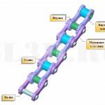Цепь приводная роликовая для велосипедов ГОСТ 30442-97  :: Приводная цепь, звенья которой состоят из набора пластин с двумя зубьями