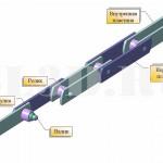 Цепь тяговая пластинчатая тип 2 исполнение 1 ГОСТ 588-81 :: Состоящая из односторонних вилкообразных звеньев