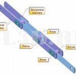 Цепь тяговая пластинчатая тип 2 исполнение 2 ГОСТ 588-81 :: Состоит из односторонних вилкообразных звеньев