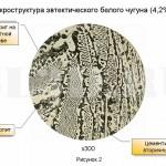 Белый чугун :: Чугун, в составе которого весь углерод находится в химически связанном состоянии в виде цементита