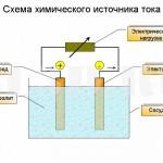 Химический источник тока :: Устройство для непосредственного превращения химической энергии
