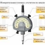Измерительная головка с отсчетом по шкале :: Применяется для контроля допусков или в качестве прецизионного замыкателя в системах автоматического управления