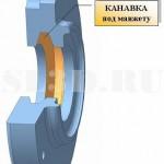 Канавка  под манжету :: Канавка на детали, предназначенная для установки уплотнительной манжеты