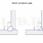 Катет углового шва :: Кратчайшее расстояние от поверхности одной из свариваемых частей до границы углового шва на поверхности второй свариваемой части. ГОСТ 2601-84
