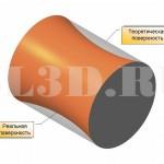 Корсетность :: Отклонение формы профиля продольного сечения цилиндра