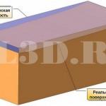 Отклонение от плоскостности :: Наибольшее расстояние от точек реальной поверхности до прилегающей плоскости в пределах нормируемого участка