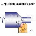 Ширина срезаемого слоя :: Длина стороны сечения срезаемого слоя, образованной поверхностью резания