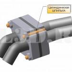 Цилиндрическая шпилька :: Шпилька, имеющая цилиндрическую резьбу