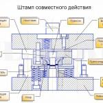 Штамп совмещенного действия :: Штамп для выполнения разноименных технологических операций
