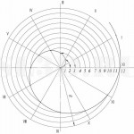 Архимедова спираль :: Кривая, полученная равномерным движением точки по прямой, равномерно вращающейся в плоскости вокруг неподвижной точки, лежащей на прямой
