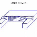Сварка каскадом :: Сварка, при которой каждый последующий участок многослойного шва перекрывает весь предыдущий участок или его часть. ГОСТ 2601-84