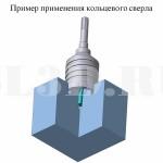 Кольцевое сверло :: Сверло, удаляющее стружку по кольцевой поверхности с сохранением центральной части обрабатываемого материала в виде сердечника