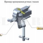 Ручные тиски :: Слесарные тиски маленьких размеров для работы вручную