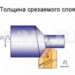 Толщина срезаемого слоя :: Длина нормали к поверхности резания, проведенной через рассматриваемую точку режущей кромки, ограниченная сечением срезаемого слоя