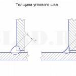 Толщина углового шва :: Наибольшее расстояние от поверхности углового шва до точки максимального проплавления основного металла