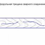 Продольная трещина сварного соединения :: Трещина сварного соединения, ориентированная вдоль оси сварного шва