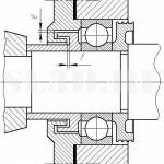 Лабиринтное уплотнение :: Бесконтактное уплотнение в виде малого зазора сложной извилистой формы, заполняемого пластичной или жидкой смазкой