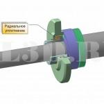 Радиальное уплотнение :: Уплотнение, прижимаемое к сопрягаемым поверхностям в радиальном направлении