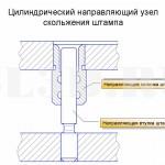 Направляющая колонка штампа :: Деталь цилиндрического направляющего узла штампа, имеющая наружную направляющую поверхность