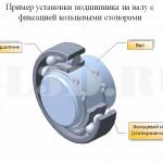 Способ крепления :: Установка с фиксацией стопорными кольцами
