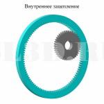 Внутреннее зацепление :: Зубчатое зацепление, при котором аксоидные поверхности зубчатых колёс расположены одна внутри другой